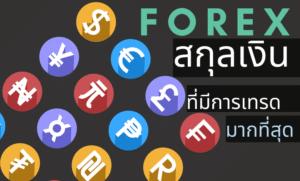 คู่เงินในตลาด Forex